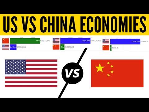 US VS China Economy Comparison