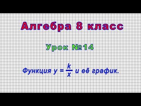 Алгебра 8 класс видеоурок функция