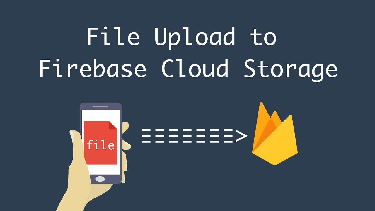 File Upload from Ionic App to Firebase Cloud Storage