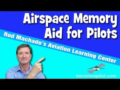 Airspace Memory Aid