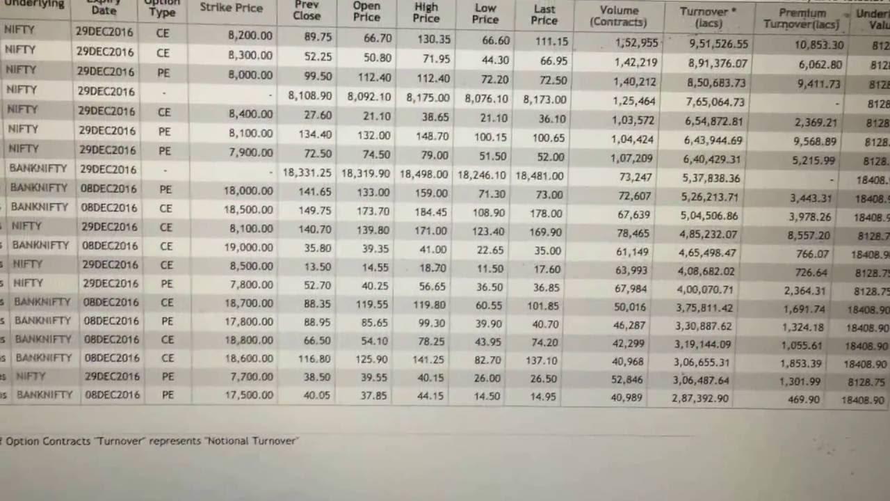 Short term trend analysis роботы форекс с маленьким депозитом