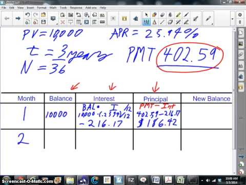 05 05 14 Understanding Credit Card Debt