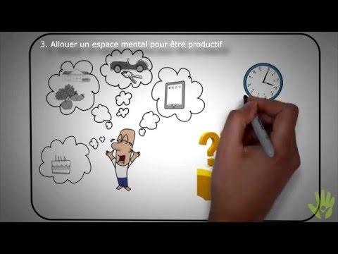 Gérer son temps | GTD : S'organiser pour réussir | développement personnel | résumé français