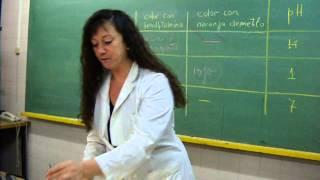 claudia sciacca TP indicador  fenolftaleína en medios ác. bás. y neutro  y pH en medio  básico