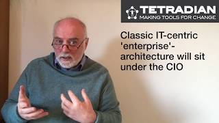 Where does EA fit? - Episode 11, Tetradian on Architectures