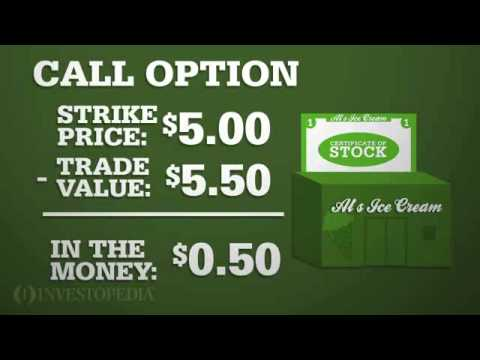 Financial spread betting investopedia videos premier sports betting uganda