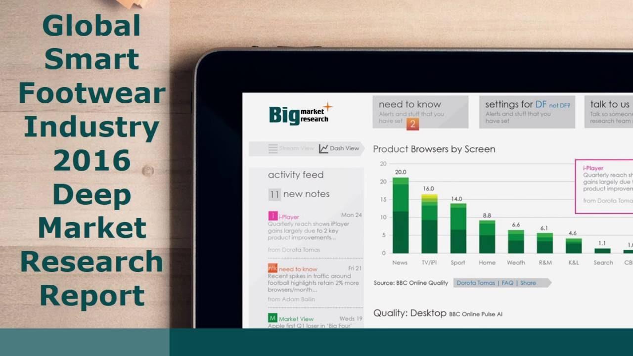 global smart footwear industry 2016 deep market research report global smart footwear industry 2016 deep market research report