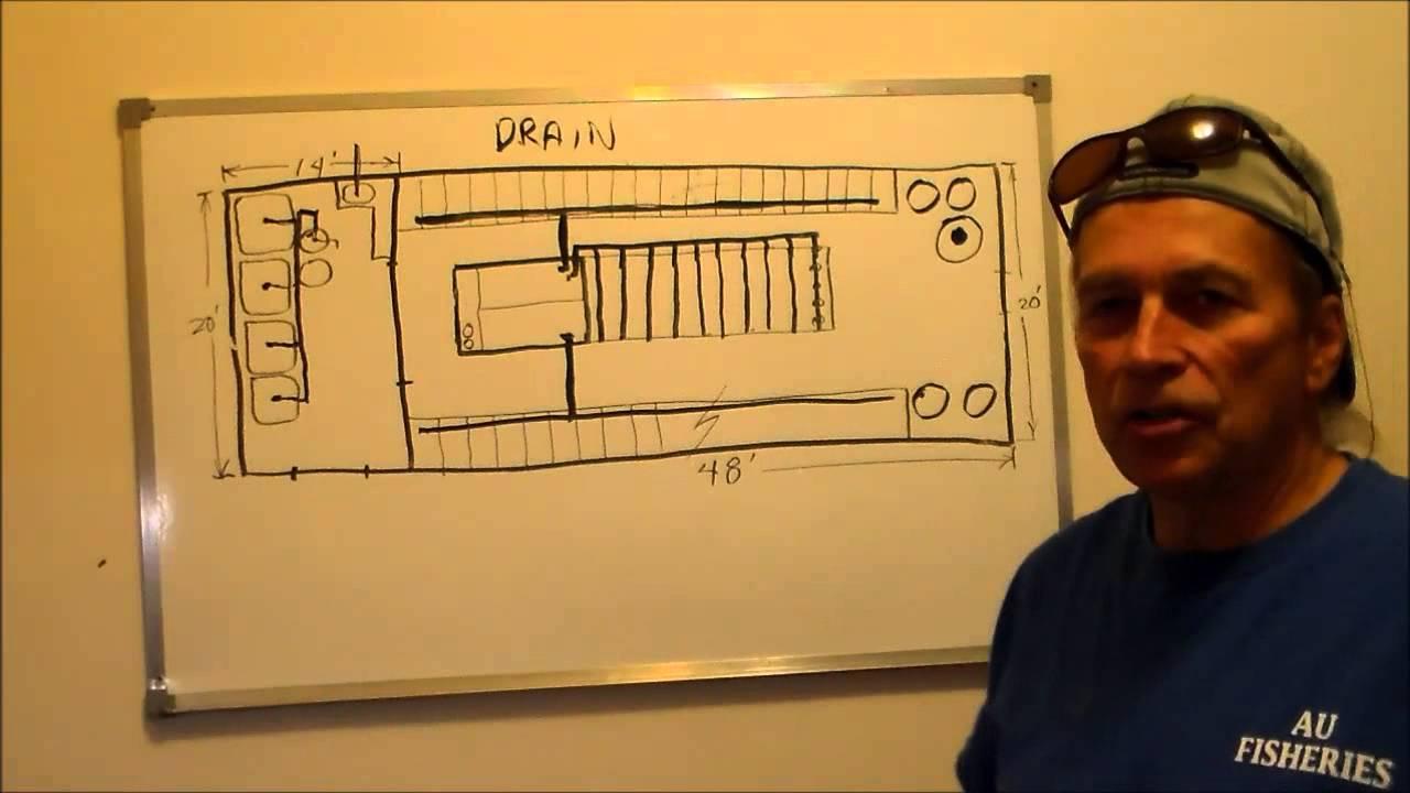 schematic diagram of aquaponic [ 1280 x 720 Pixel ]