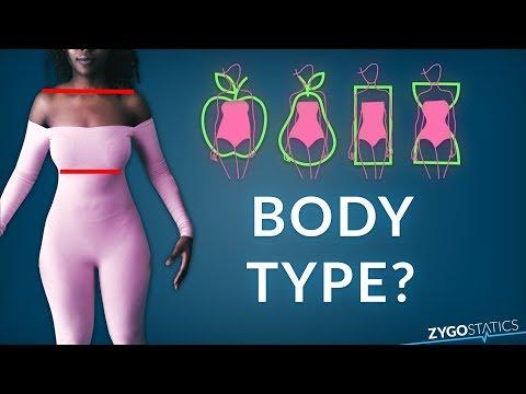 How To Determine Your Body Type | Detailed Tutorial. Http://Bit.Ly/2KBtGmj