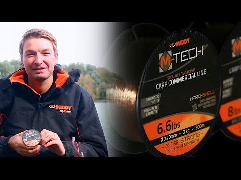 Middy M-Tech™ Reel Line | Ft. Hard-Shell™ Technology