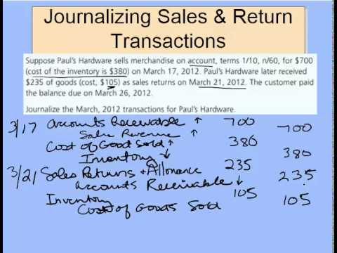 Journalizing Sales and Return Transactions Example