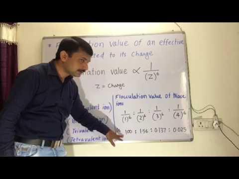 Flocculation value / Coagulating value