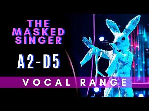 Joey Fatone (Rabbit) - Vocal Range in The Masked Singer