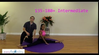 Side Split Straddle Test Which Level Are You? Beginner/Intermediate/Advanced