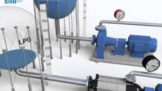 Перекачивание сжиженного газа в системе с низким NPSH(http://promhimtech.ru/katalog/nasosy/low-NPSHr Самовсасывающие насосы и насосы с низким NPSHr., 2013-11-11T02:53:31.000Z)