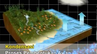 Video Simulasi 3D Siklus Hidrologi download MP3, 3GP, MP4, WEBM, AVI, FLV Agustus 2018