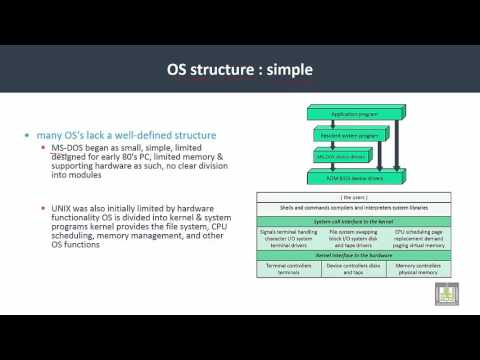 Operating Systems | C2-L7 | Kernel OS structure
