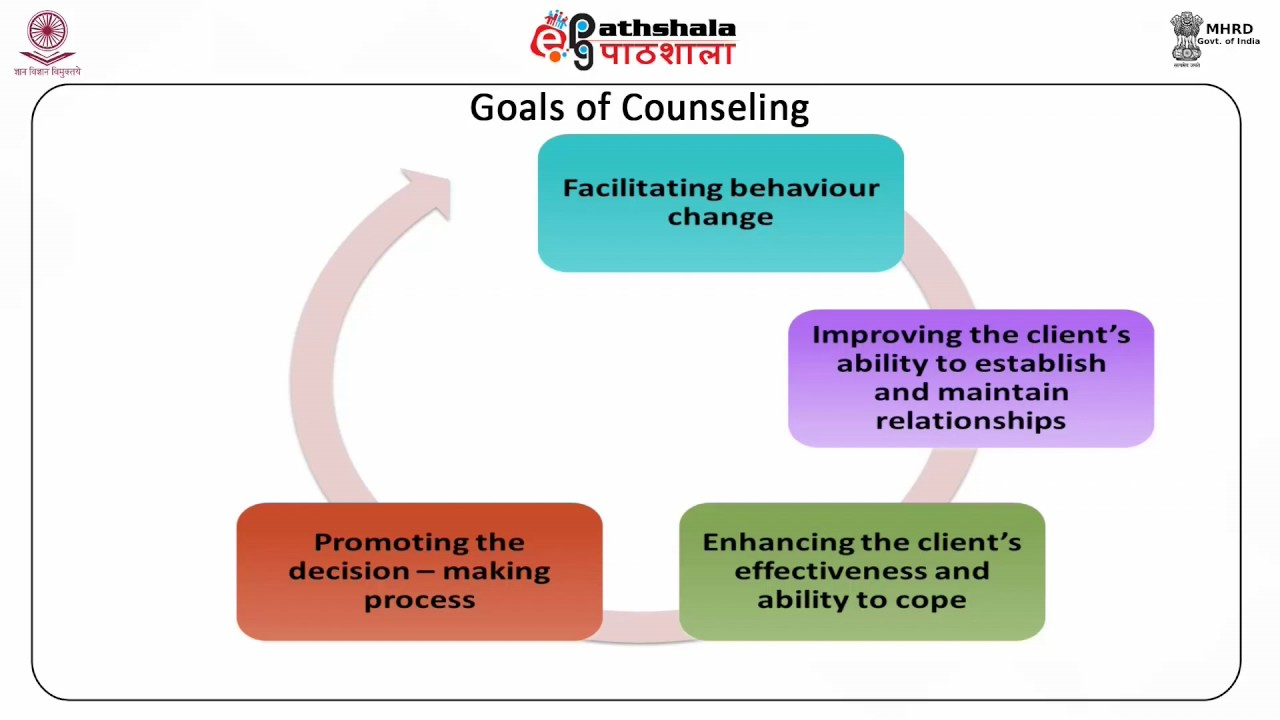 challenges in counselling process