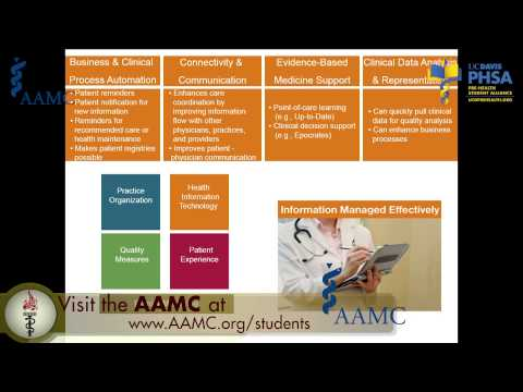 What is Primary Care Medicine: Charles Vega, MD
