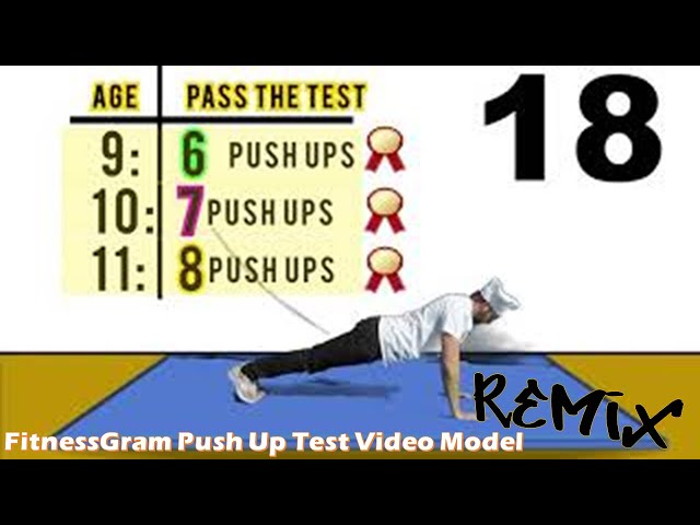 FitnessGram Push Up Video Model (PE Chef Remix by Dave Stebbins)