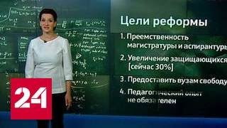видео Об аспирантуре