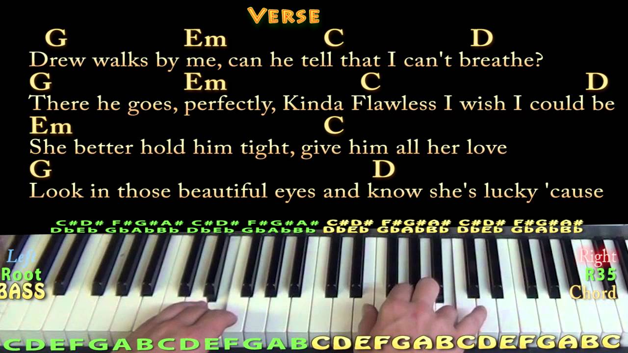 Teardrops On My Guitar Taylor Swift Easy Piano In G Cover Lesson With Lyrics Chords