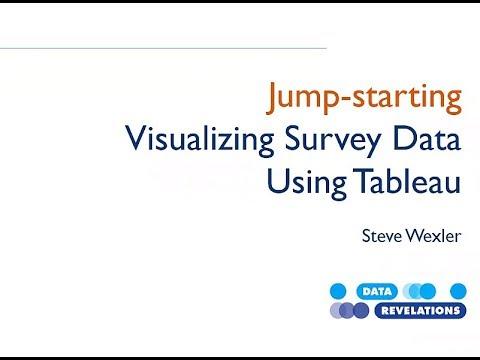 Think Data Thursday - Visualizing Survey Data