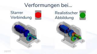 Rolling Bearing inside Ansys - Wälzlager schnell und einfach in der Simulation ermitteln