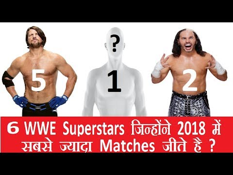 6 WWE Superstars With Most Victories In 2018 Till Now ?