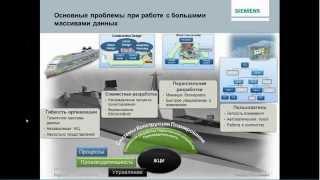 вебинар Siemens PLM: Обзор новых возможностей Teamcenter 10.1
