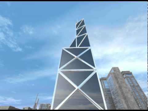 Geometry Applications Video Series