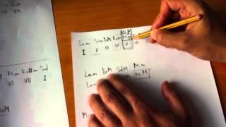Como componer ruedas de acordes (parte 2). Curso básico de Acordes 35