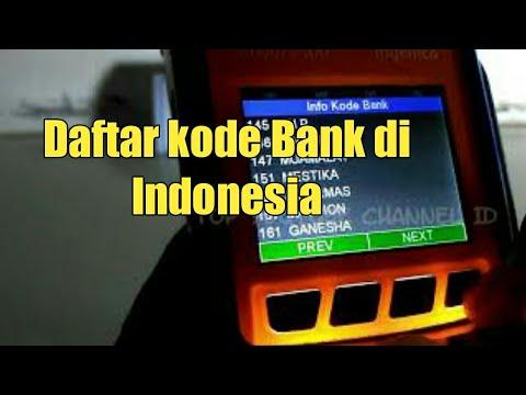Daftar Kode Bank BUMN Dan Swasta Indonesia