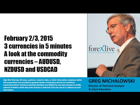 Forex commodity pairs