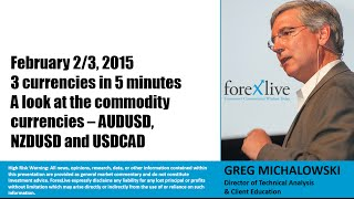 Forex technical trading: 3 currency pairs in 5 minutes. A look at the commodity pairs