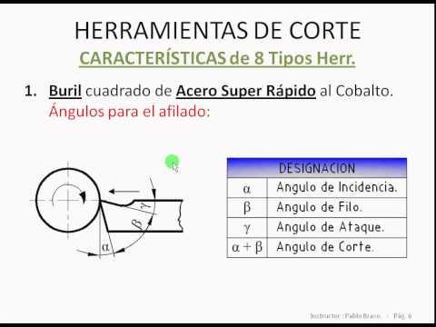 HERRAMIENTAS DE CORTE