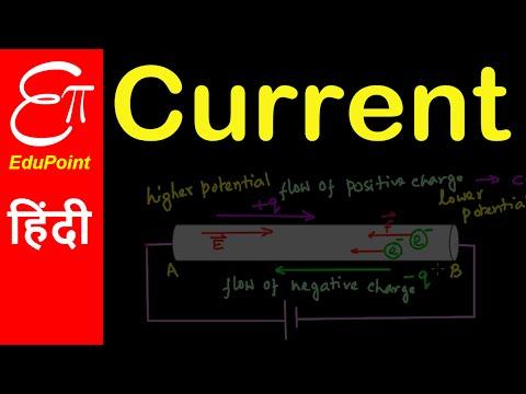 Fundamentals of Electric Current | in HINDI | हिंदी | EduPoint