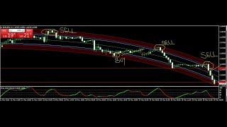 EUR/USD GBP/JPY trade Best Forex Trading System 29 MAY 2018 Review -forex trading systems that work