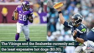 The $$ of a Hot Dog |  NFL
