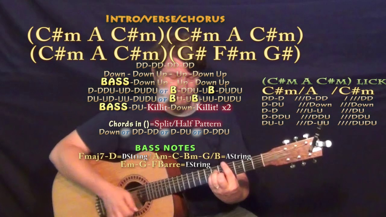 What They Want Russ Guitar Lesson Chord Chart In Cm Minor Cm