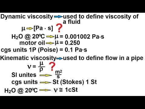 relationship between viscosity and conductivity