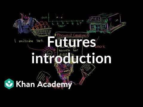 Futures introduction | Finance & Capital Markets | Khan Academy