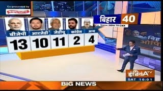 Who Would Win Bihar  F Elections Were Held Today   Ndia TV   CNX Opinion Poll 2019