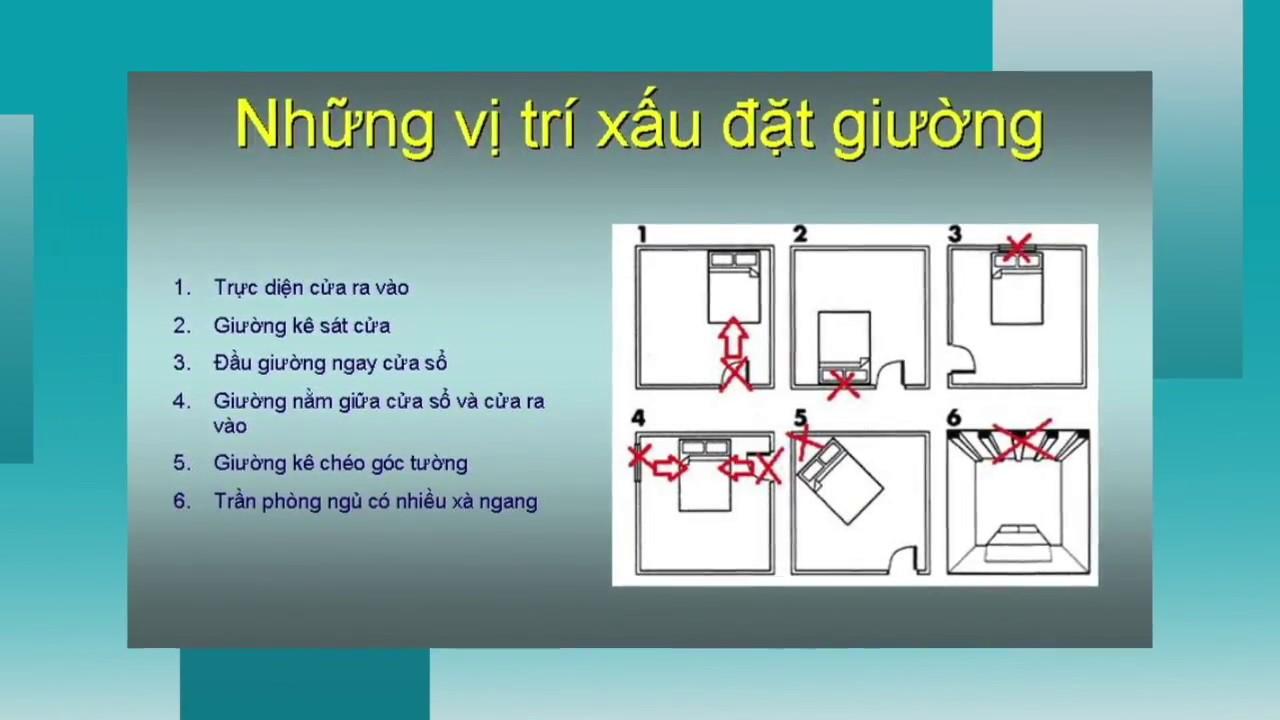 """2017-07-24 """"Cách đặt giường trong phòng ngủ"""" (Dominic Phạm Ngọc Hoàn)"""