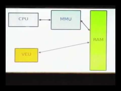 Sharing Userspace IO Devices for fast access to multimedia hardware
