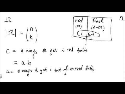 Hypergeometric Probabilities