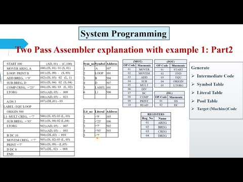 Two Pass Assembler explanation with example in detail Part2