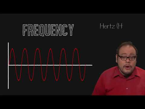 What Is Sound Energy