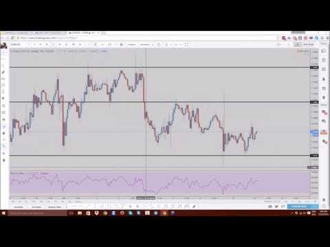 BullBinary English Webinar: Live Price-Action Trading Strategies 11/07/2016