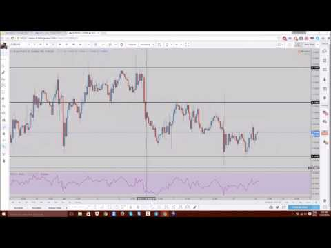 free forex binary options signals